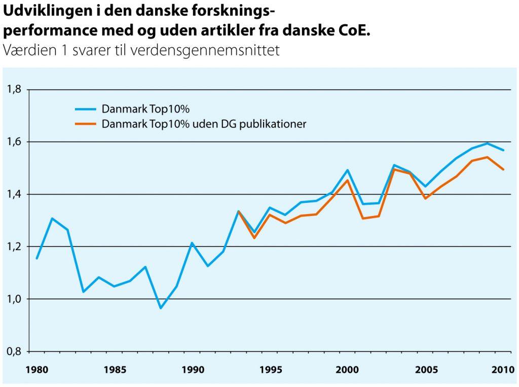 Forskningspolitikk 1-2014_fig. s 11
