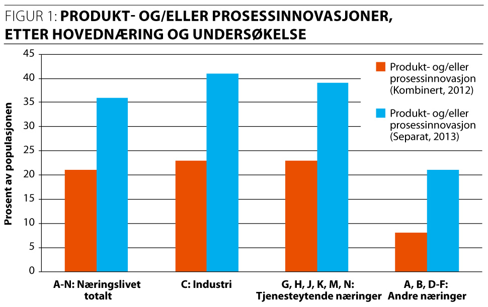 Forskningspolitikk 2-2014_fig. s. 14 (1)