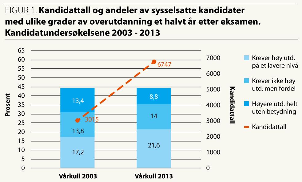 Forskningspolitikk 2-2014_fig. s. 20 (1)