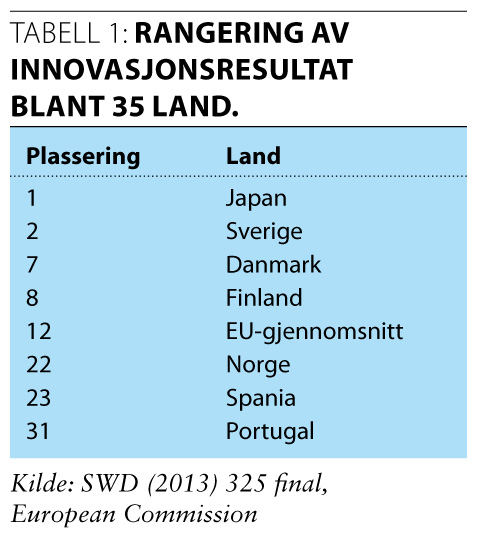 Forskningspolitikk 2-2014_tab. s. 16 (1)