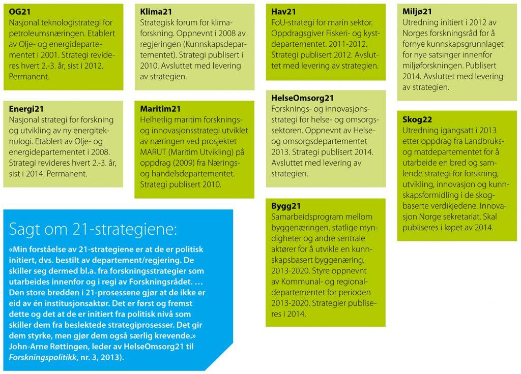 Forskningspolitikk 3-2014_fig. s. 17