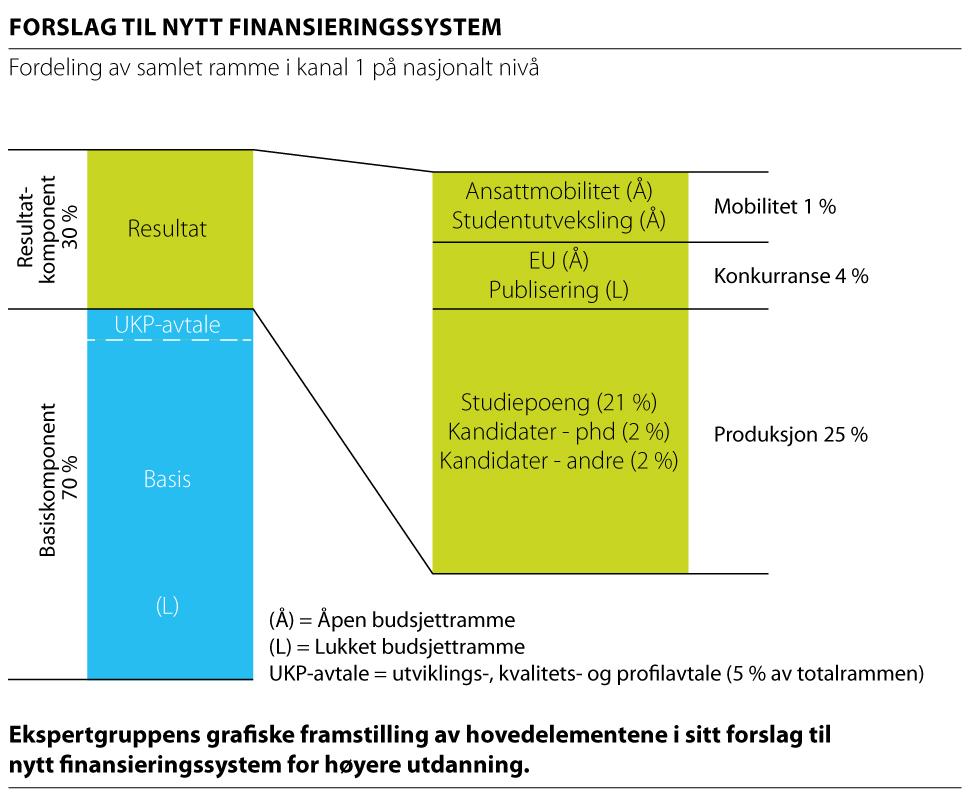 Forskningspolitikk 1-2015_fig. s 11
