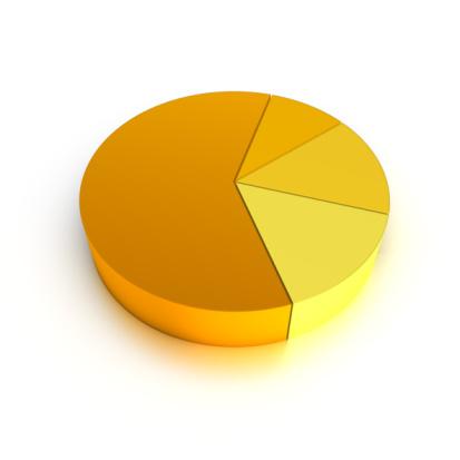 Pie chart av Vladimir Golovin