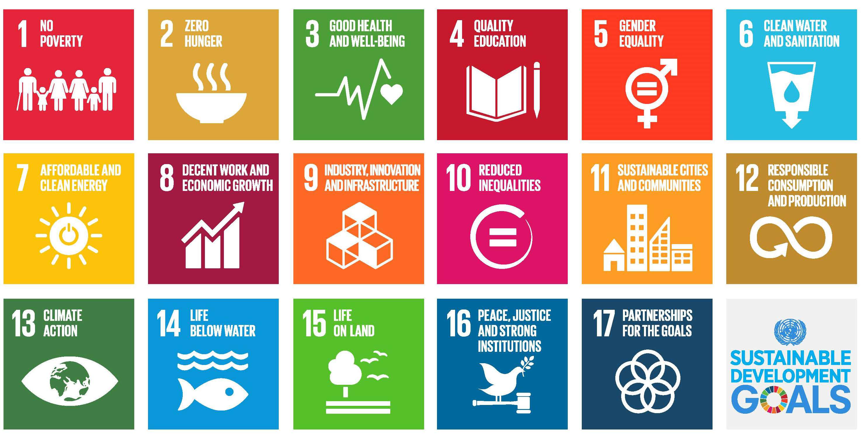 Illustration of sustainable development goals